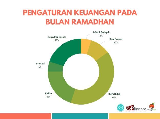 Pengaturan Keuangan Ramadhan.jpg