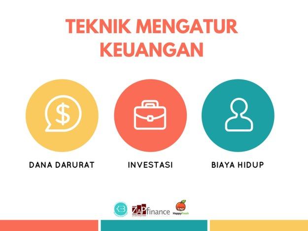 Teknik Mengatur Keuangan.jpg