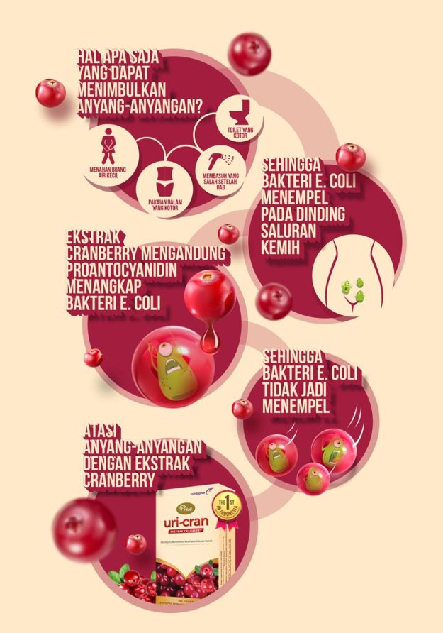 Infographic-UriCran.jpg
