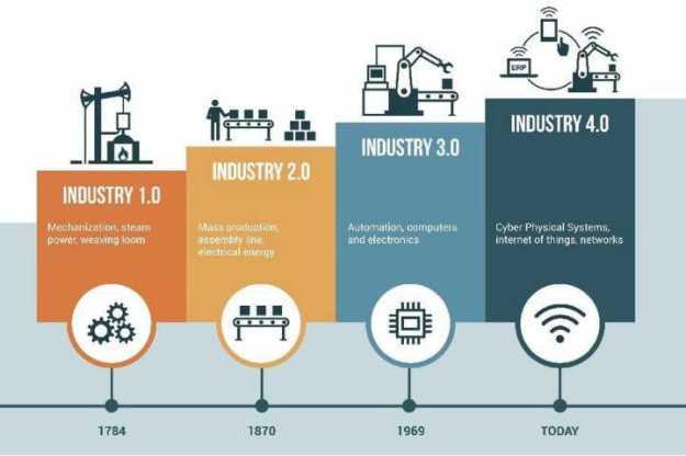 industri 4.0.jpg
