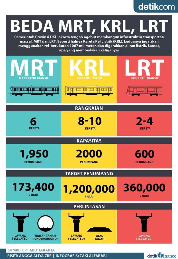 Perbedaan KRL MRT.jpeg